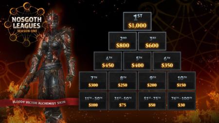 Prizes_Season 1_final