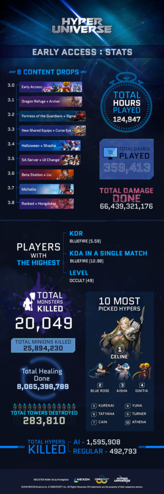 Hyper_Universe_Infographic
